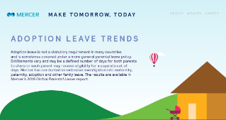 Infographic: Adoption Leave Trends