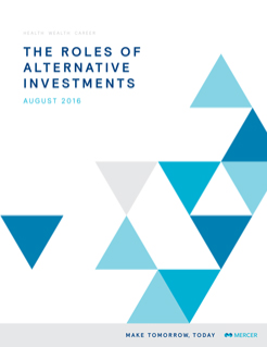 The Role of Alternative Investments
